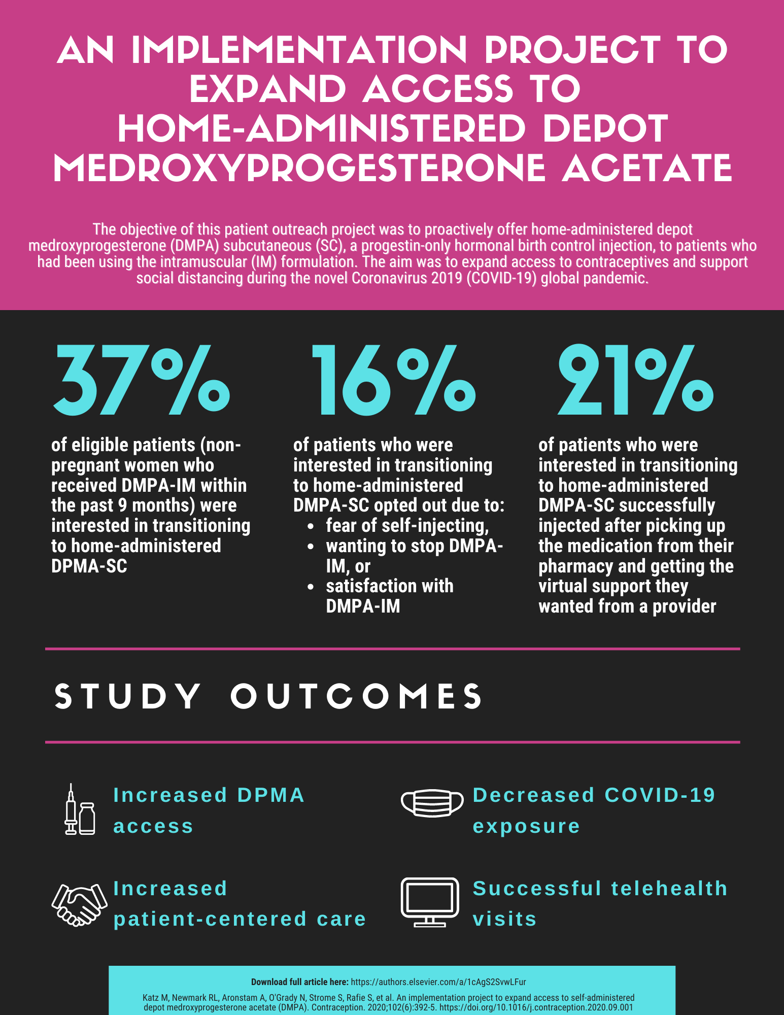 DMPA Outreach Study Infographic