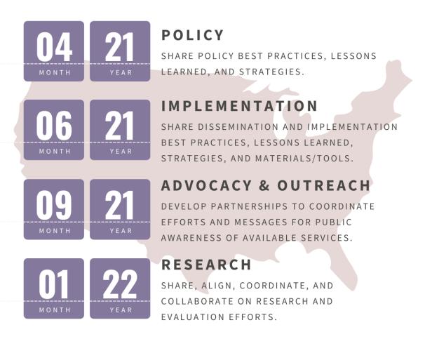 States Forum on Pharmacist Birth Control Services Calendar